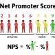 How to get value from Net Promoter Score